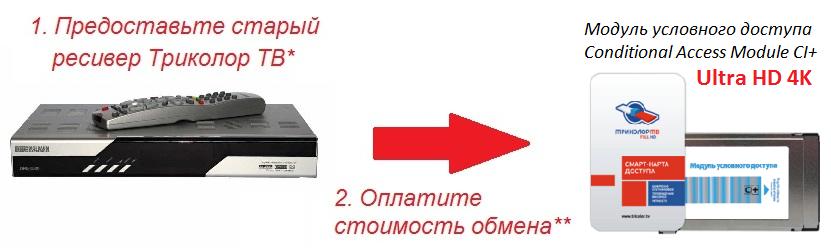 Обмен оборудования Триколор ТВ