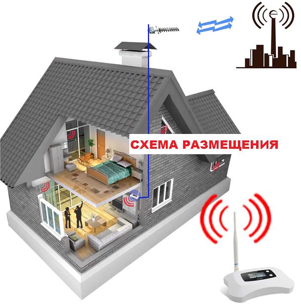 усилитель сотовой связи тульская область